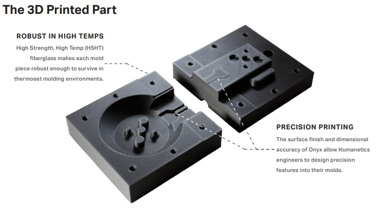 Thermoset-mold